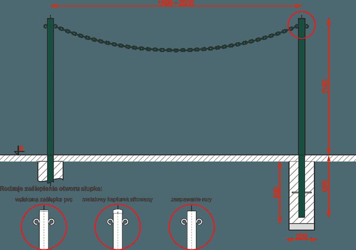Bariera typ Ł łańcuchowa 1-rzędowa