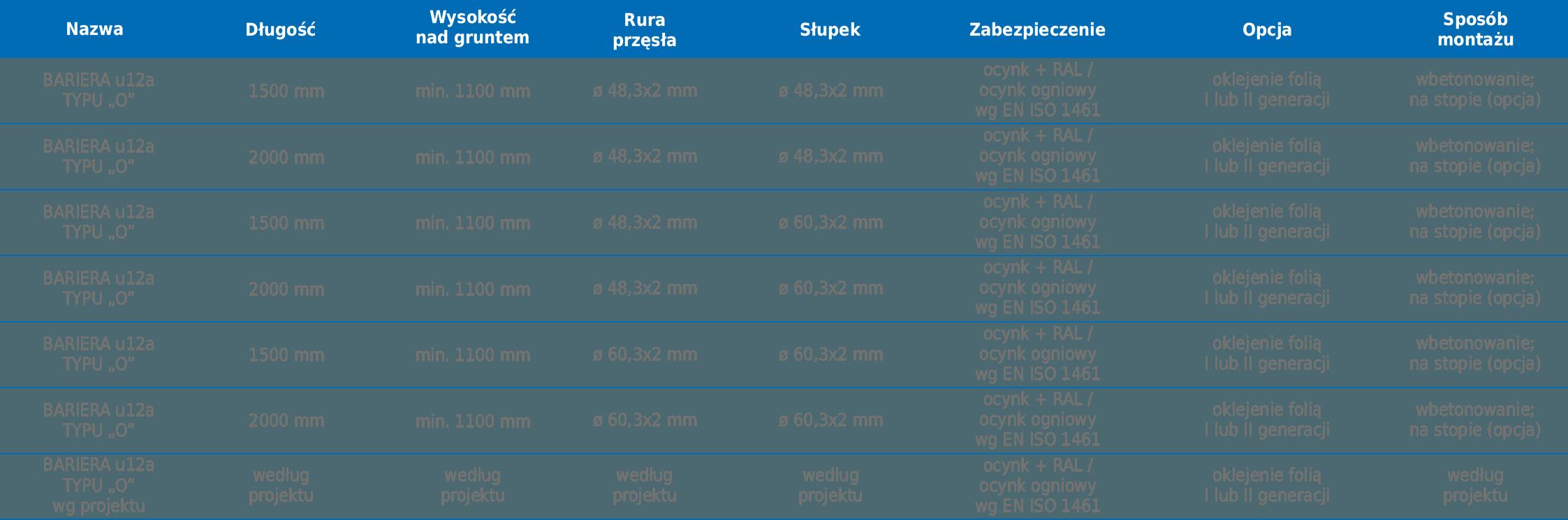 Bariera olsztyńska GC Metal