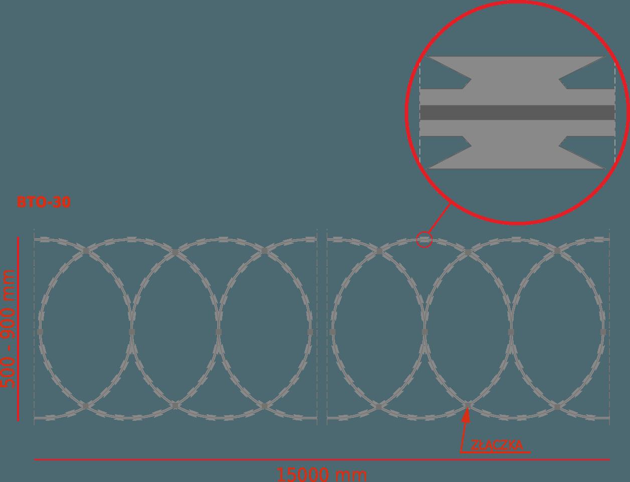 Zasieki płaskie GC Metal