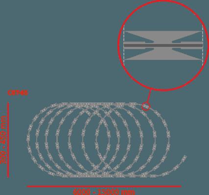 Zasieki spiralne GC Metal