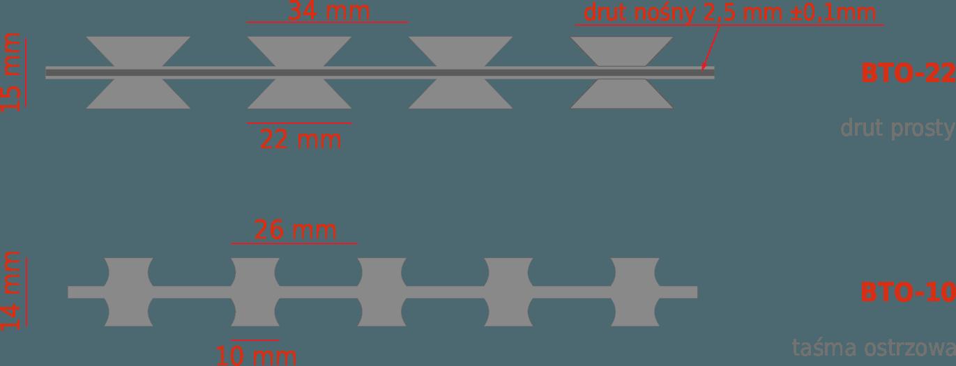 Drut prosty GC Metal