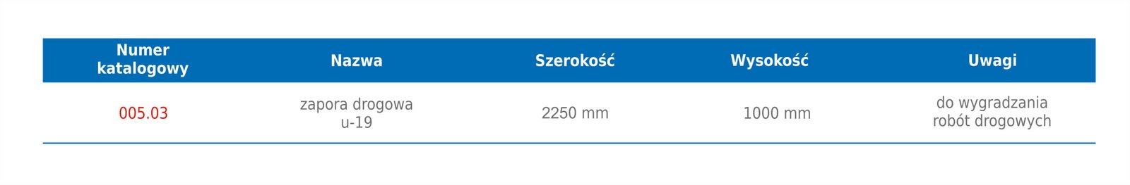 zapora-drogowa-u20-tabela