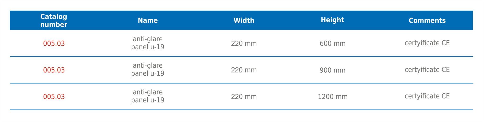 anti-glare-panel