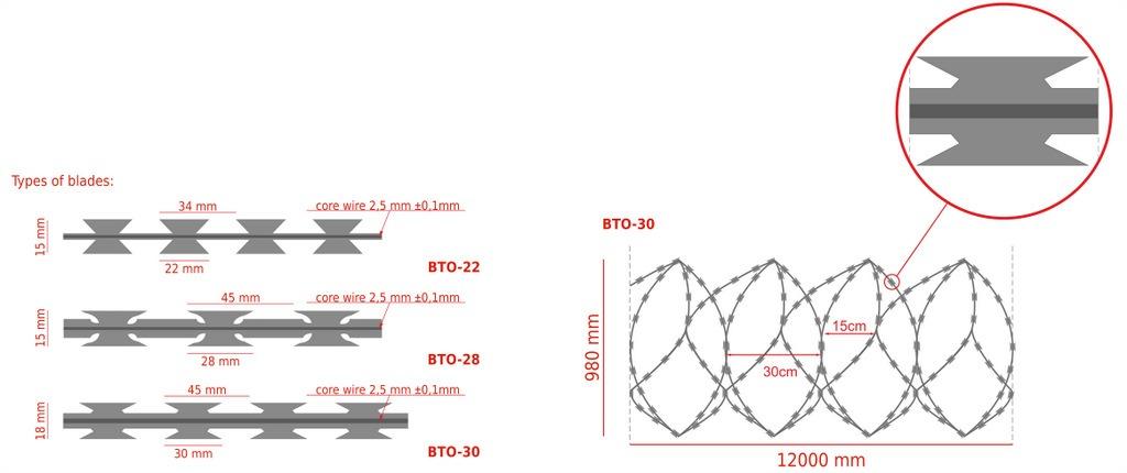 concertina-980-razor-wire