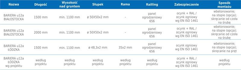 segmentowa tabela1