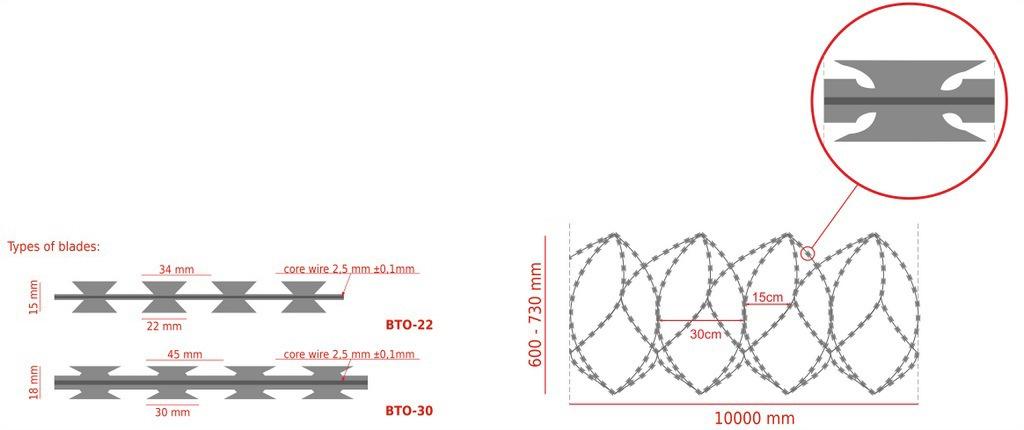 concertina-730-razor-wire1