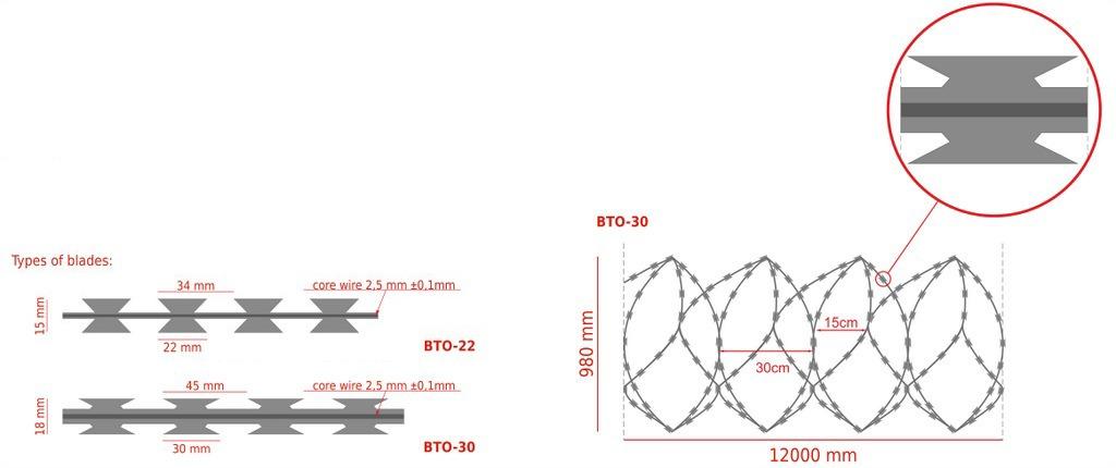 concertina-980-razor-wire1