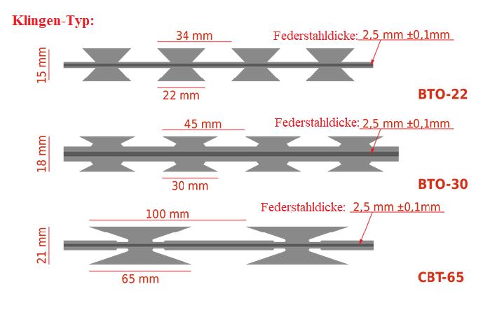 klingentyp-spirale